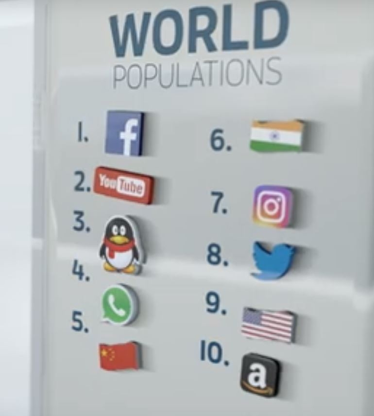 world populations as part of our small business marketing tips