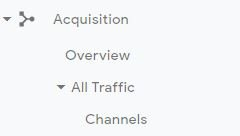 Google analytics screen shot to support article about increasing website traffic