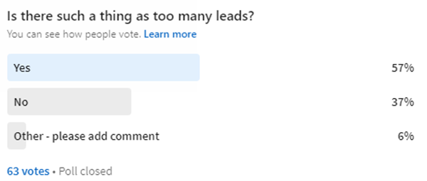 linkedin poll asking whether you can have too many leads