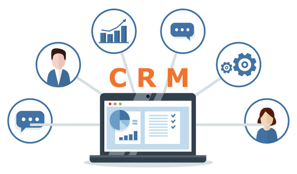 how to choose the right crm image to support article